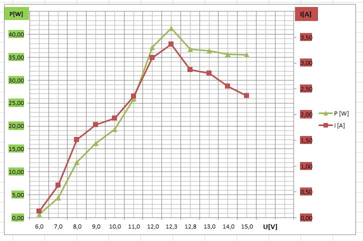 Charmant 20 Ampere Leistung Zeitgenössisch - Der Schaltplan ...